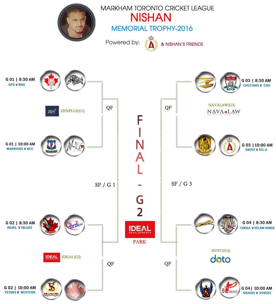 Nishan trophy2016