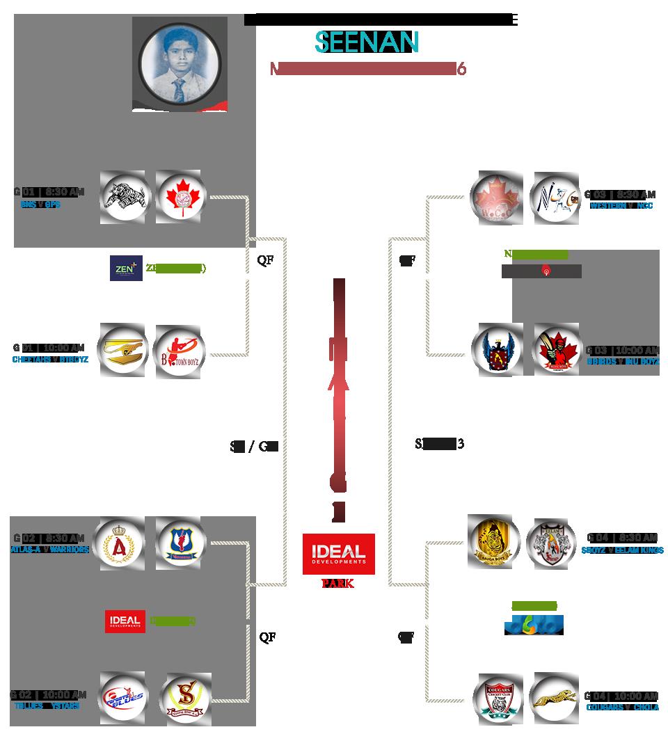 seenan-trophy2016