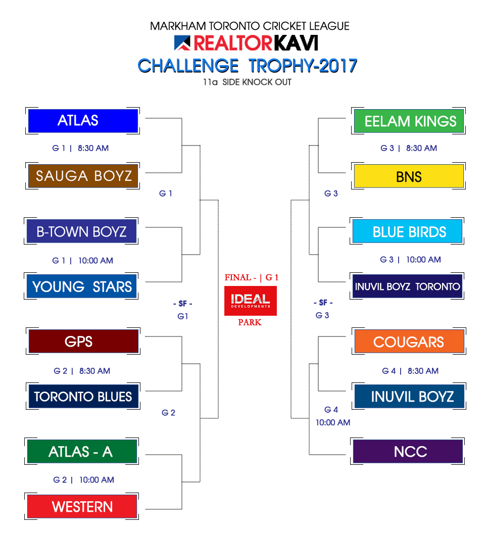 KNOCKOUT DRAW-2017